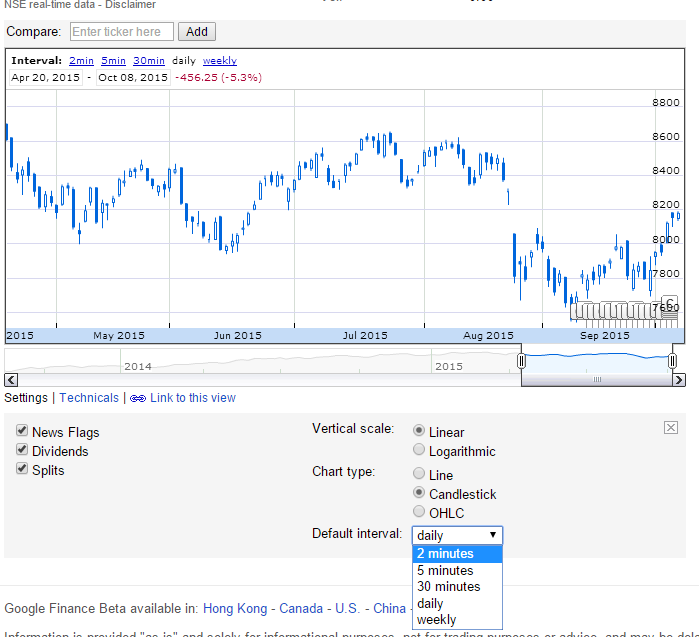 google finance settings