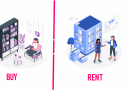 Rent versus Buy – Should One Buy a Home or Rent one?