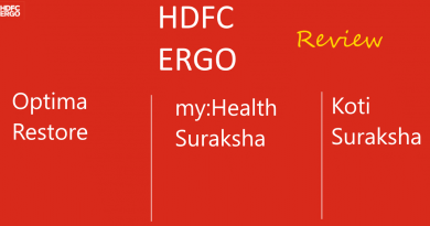 HDFC ERGO Health Insurance Products Review